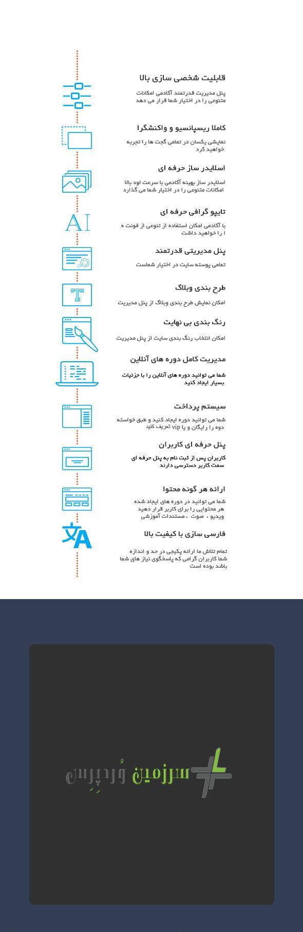 قالب آموزش آنلاین وردپرس Academy – سیستم آموزش آنلاین حرفه ای